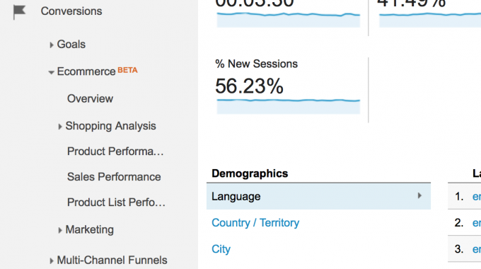 What are Enhanced Ecommerce Reports in Google Analytics?